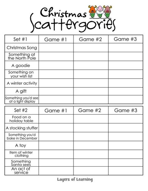 diy scattergories free printable scattergories for a that will get your thinking