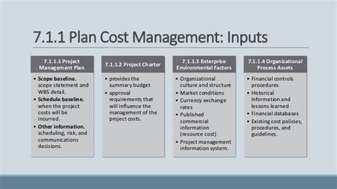 construction cost management plan template 07 project cost management