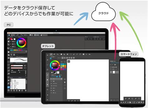 paint net for android メディバンペイントタブレット androidアプリでここまで出来ちゃうの クラウドアルパカ のタブレット版
