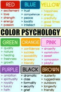 17 best ideas about color psychology on pinterest