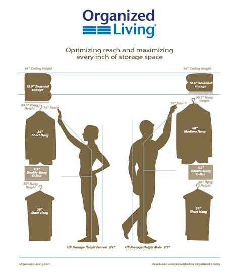 Wardrobe Depth Standard by Organized Living Standard Clothes Measurements For Your Closet Design