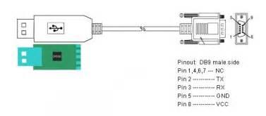 rj11 to db9 wiring diagram wiring
