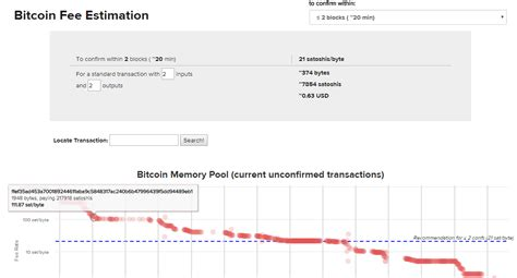 bitcoin fee how big are bitcoin fees find out how much you need to pay