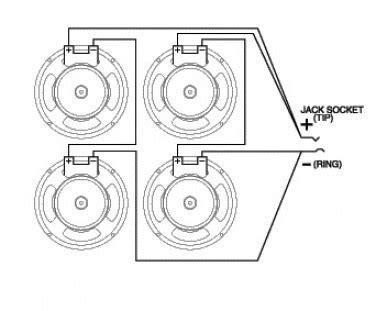 how to wire a 4 speaker guitar cabinet oropendolaperu org