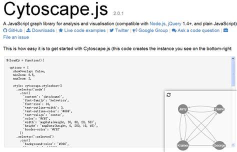 cytoscape js cytoscape js 用于数据分析和可视化的交互图形库 前端里