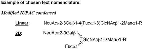 latex nomenclature tutorial nomenclature exles