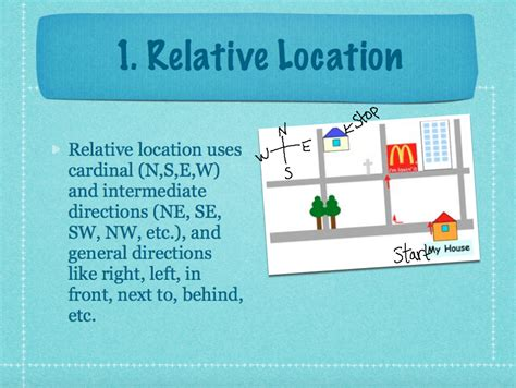 Search Relative Relative Driverlayer Search Engine