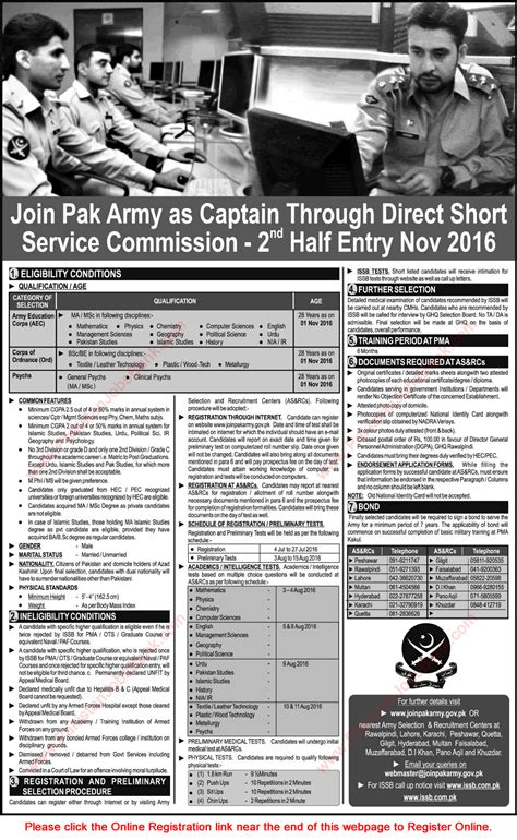 Join Pakistan Army as Captain July 2016 through Direct
