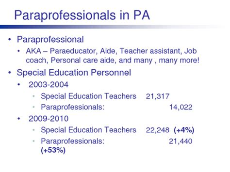 considerations for administrators in supporting and supervising special education