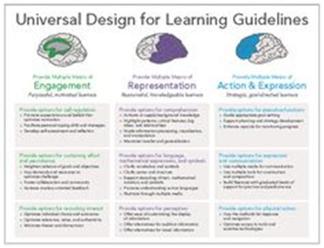 universal design criteria universal design for learning a statewide improvement