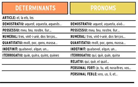 llengua catalana 2n eso 8448939719 llengua catalana 2n eso ies ramon llull pronoms