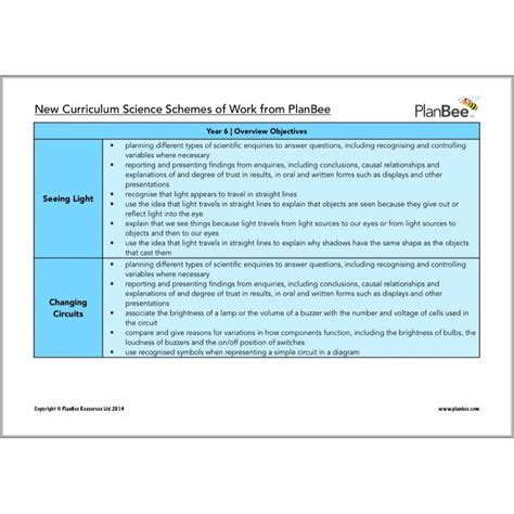 ks2 geography scheme of work total ks2 curriculum art dt geography history re and