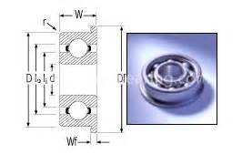 Mf 128 Zz Ezo Miniatur Bearing With Flange 2 nsk mf 128 mf128zz miniature groove bearings
