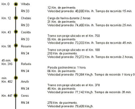 preguntas aleman sencillo definici 243 n de hoja de ruta 187 concepto en definici 243 n abc