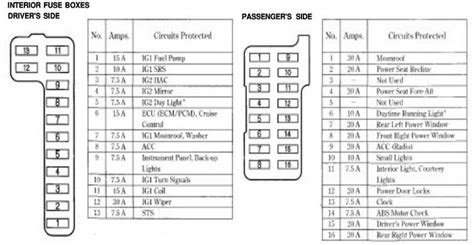 2004 acura tl fuse box diagram 2004 acura tl fuse box diagram fuse box and wiring diagram