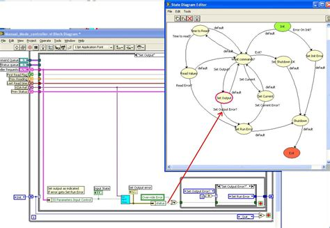 state diagram editor bring back the state diagram editor discussion forums