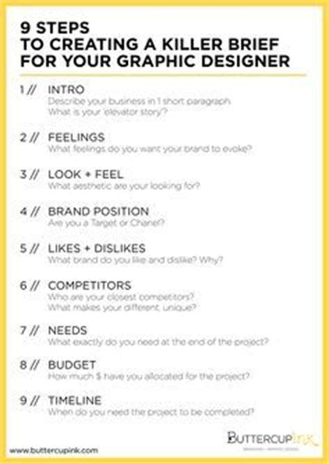 briefs creative and copywriter on pinterest