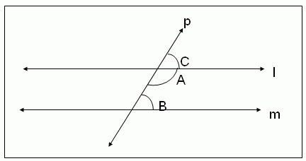 supplementary lines image gallery supplementary lines