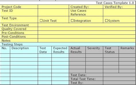 test template for unit test integration test and