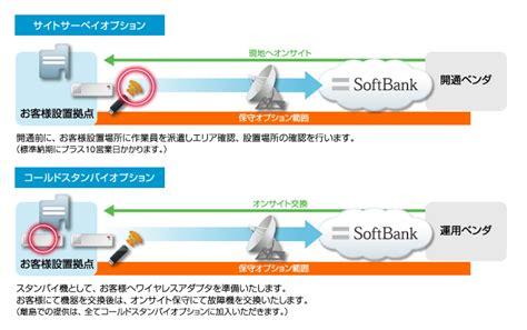 jp access mobile インターネットモバイルアクセス アクセスラインナップ インターネットサービス ネットワーク vpn