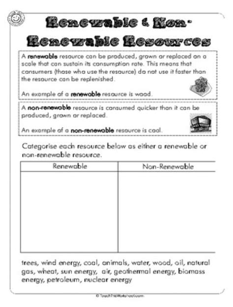 Best Resume Format Google by Natural Resources Worksheets 3rd Grade Austsecure Com