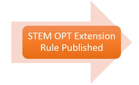 Mba Opt And Stem Opt by Stem Opt Extension News Rule Published Federal Register