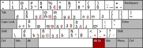 keyboard layout vietnamese windows vista vietnamese todaycourt7o over blog com