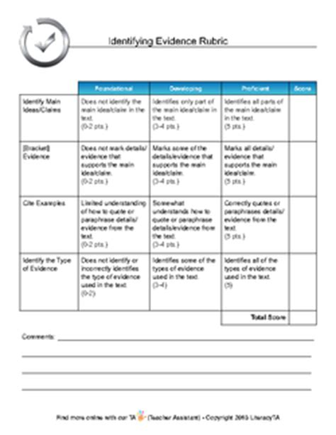 Identifying Claims And Evidence Worksheet Middle School