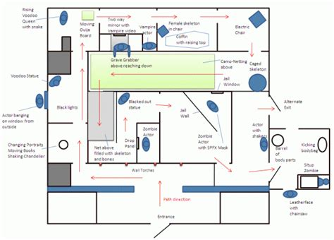 haunted house floor plan indoor haunted house maze ideas thread post your 2010