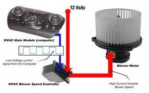 hvac blower motor circuit