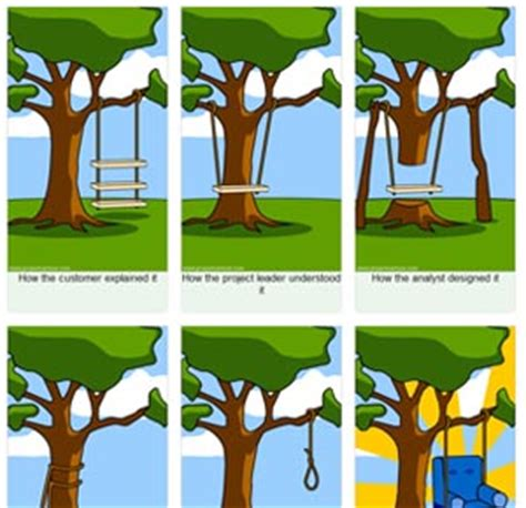 tire swing comic project cartoon