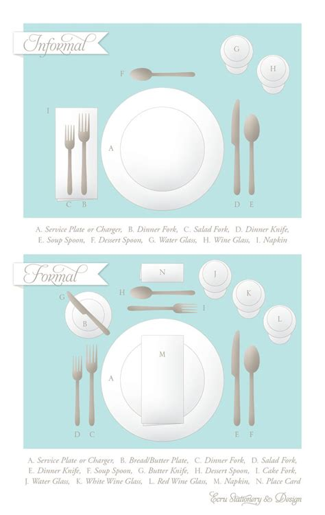Formal Table Settings Informal Table Setting Www Imgkid The Image Kid Has It