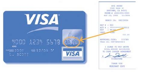 Visa Gift Card With Name - pci dss card present signature