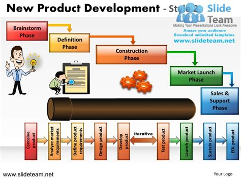 Brainstorming Definition Phases Launch New Product Powerpoint Product Presentation