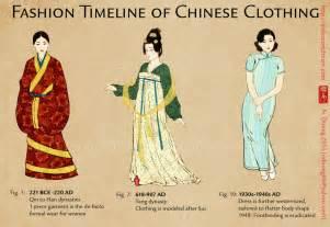 Kong qing dynasty ancient china ming dynasty hanfu chinese clothing