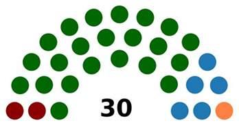 State Cabinet Free State Provincial Legislature Wikipedia