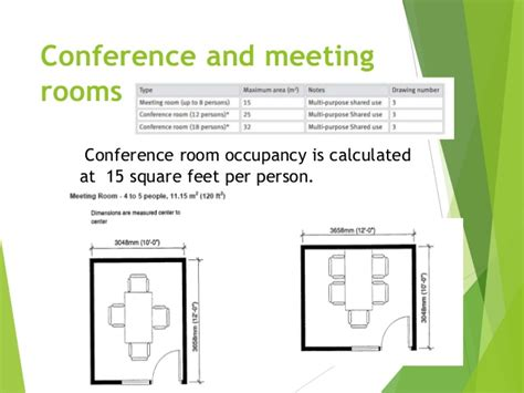 meeting room layout calculator office design