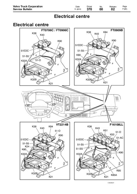 volvo vnl wiring diagrams 25 wiring diagram images
