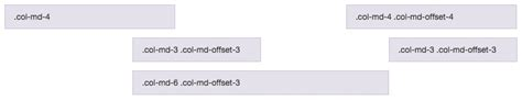 css layout offset gestaltungsraster css grids im web design