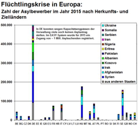 wann ist ramadan 2014 in deutschland fl 252 chtlingskrise in europa 2015 territorioscuola