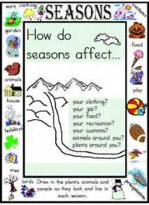 17 best ideas about weather seasons on pinterest seasons