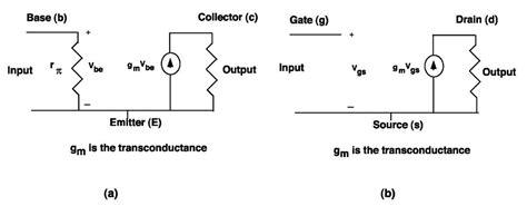 bipolar transistor large signal model electrochemically self assembled nanoarrays part 2 nanotechnology
