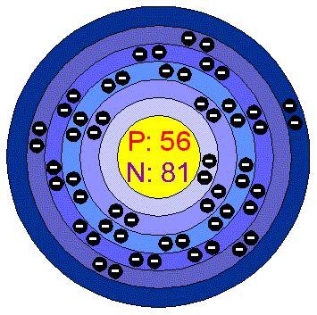 Barium Protons by Chemical Elements Barium Ba