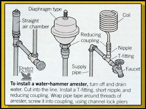 Air Chamber Plumbing by Plumbing Noises And Water Hammer