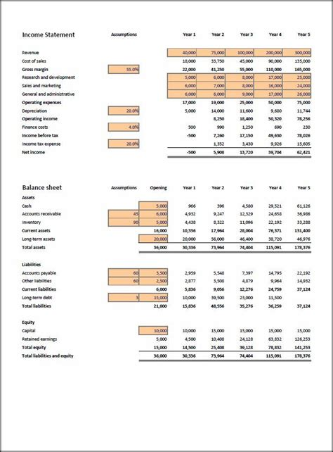 planning statement template 8 best images about financial projections on