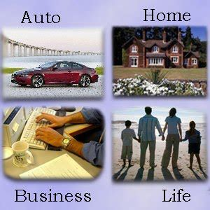 Insurance (auto home loan life) Related Keywords ? ADWORD