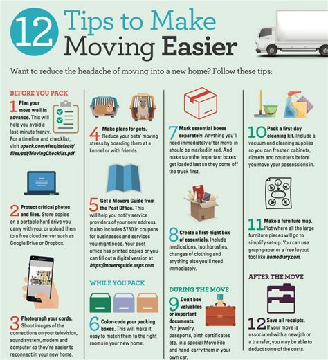 moving tips luxury apartments miami