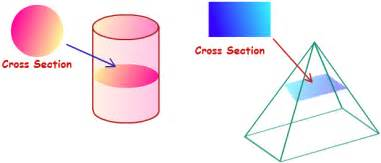 cross section cross section area mathcaptain