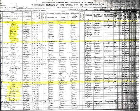 Atascosa County Records Atascosacotx1910censusprect5