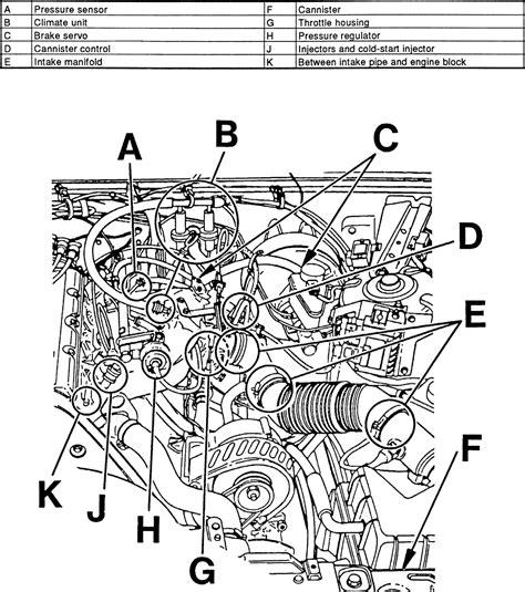 2000 volvo s80 engine diagram 2000 volvo v70 engine diagram